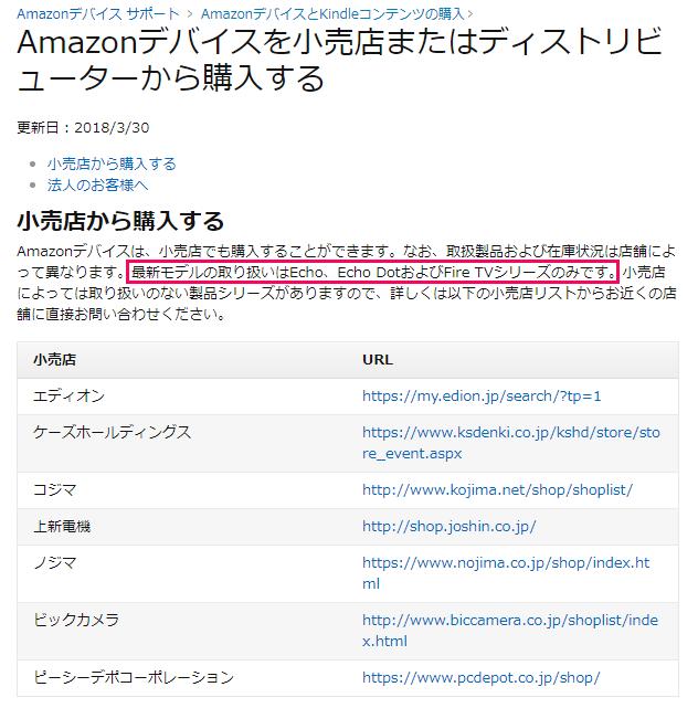 アマゾンヘルプページの画面