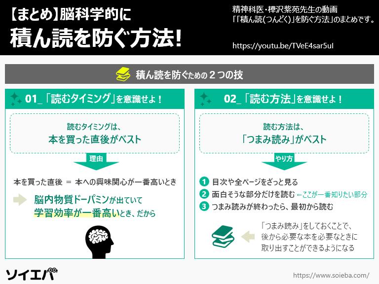 【図解】樺沢紫苑先生の積ん読対策