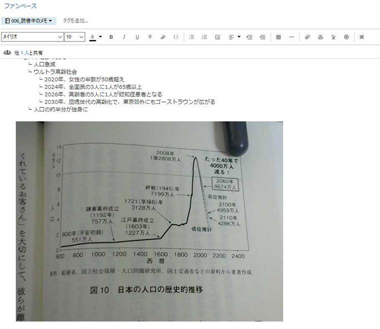 Evernoteで本のグラフを残したいときの例